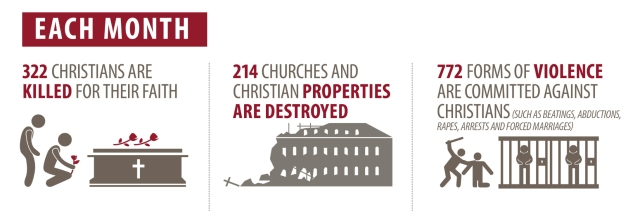 Christian Persecution, The Persecuted Church | Open Doors USA